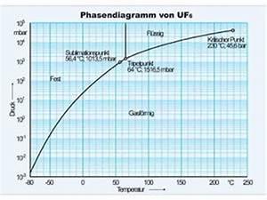 Temperaturdifferenz Berechnen : w rmestrom berechnen beispiel dynamische amortisationsrechnung formel ~ Themetempest.com Abrechnung