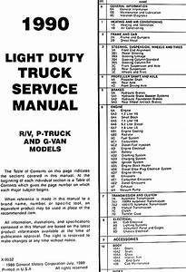 1988 Chevygmc Rv Wiring Diagram Suburban Blazer Jimmy Rv