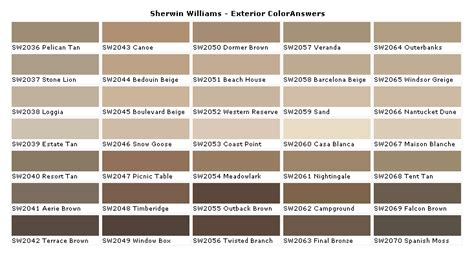 sherwin williams duration home interior paint sherwin williams color chart 2017 grasscloth wallpaper