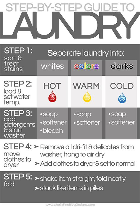 step  step guide   laundry  printable