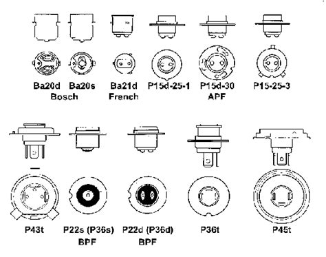 Bulb Base Information