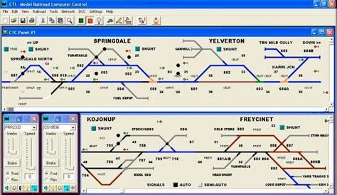 Cti Railroad Computer Control