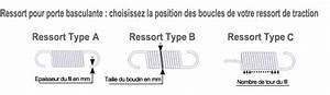 Ressort Porte De Garage Basculante : ressort porte garage basculante et sectionnelle port offert ~ Dailycaller-alerts.com Idées de Décoration