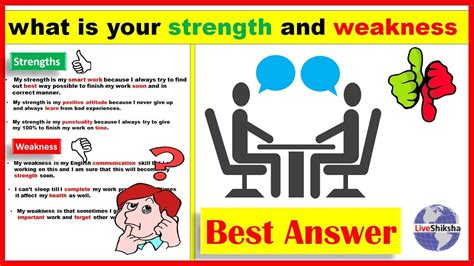 Best Weaknesses For by How To Answer Questions Like What Are Your