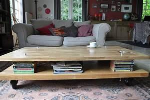 Fabriquer Une Table Basse Style Industriel