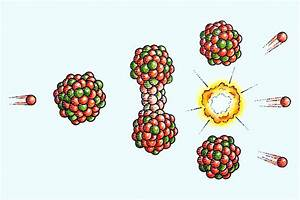 Nuclear Fission Definition And Examples