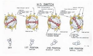 Key Switch - Od Green Nos With Key