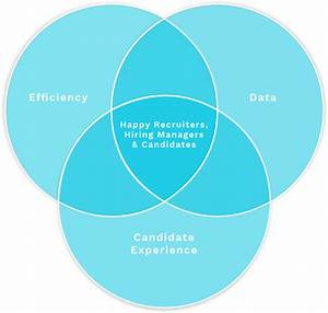 The Complete Guide To 21st Century Candidate Selection