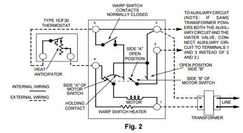 Thermostat Where Attach Wire Boiler Home