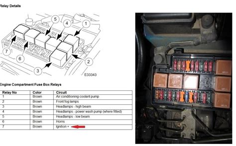 Fuse Diagram For Jaguar Xjr by 1999 Jaguar Xj8 Fuse Box Diagram Fuse Box And Wiring Diagram