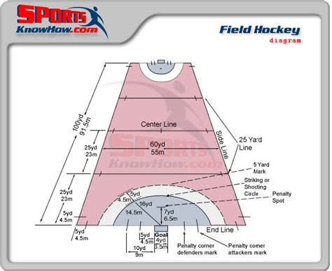 image format court field dimension diagrams   history rules sportsknowhowcom page