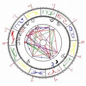 Radixhoroskop Berechnen : jamie lee curtis geburtshoroskop horoskop archiv astronode ~ Themetempest.com Abrechnung