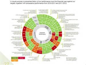 KPI Metrics Infographics
