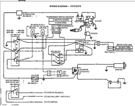 deere f911 wiring diagram wiring diagram and fuse box diagram