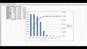 Diagrama De Pareto En Excel 2010