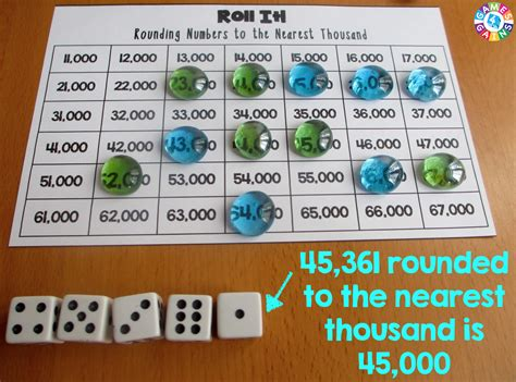 Roll It! Rounding Game  Games 4 Gains