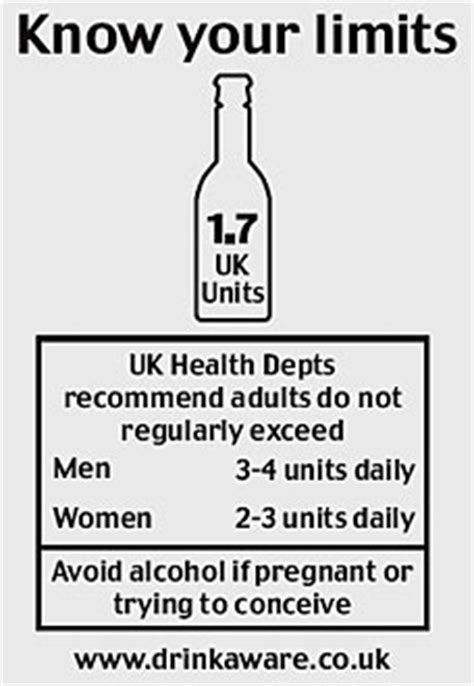 Drinks makers snub plans for alcohol warning labels