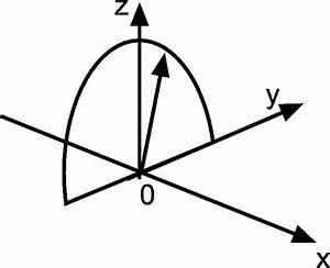 Corioliskraft Berechnen : aufgaben ~ Themetempest.com Abrechnung