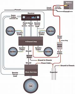 Four Sound Car Amp Wiring Diagram