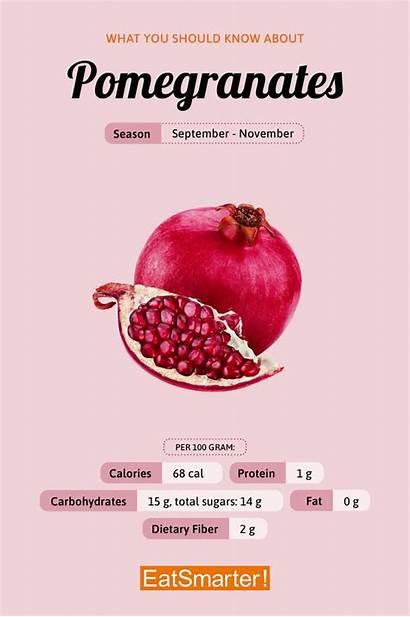 Pomegranate Pomegranates Eat