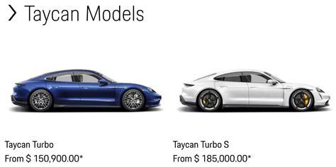 porsche taycan turbo  turbo  price performance