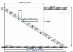 Mesure Escalier Droit