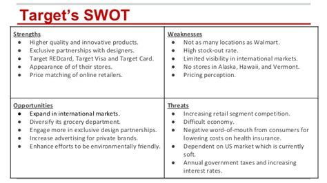 Qualities For A In Retail by Target Corporation Market Analysis
