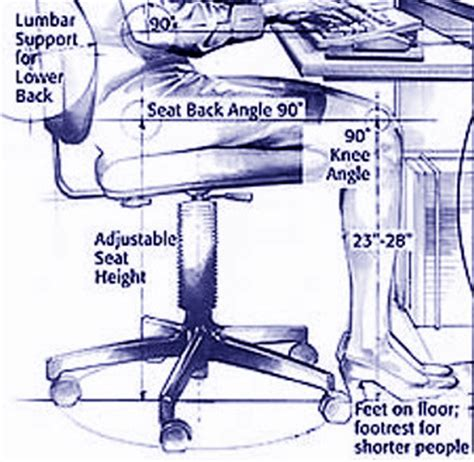 how to set up an ergonomically correct work space btod