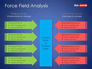 Free lewin39s force field analysis powerpoint template for Force field analysis diagram template