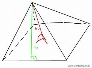Höhe Von Pyramide Berechnen : h he wie ist die formel zur berechnung der h he einer ~ Themetempest.com Abrechnung
