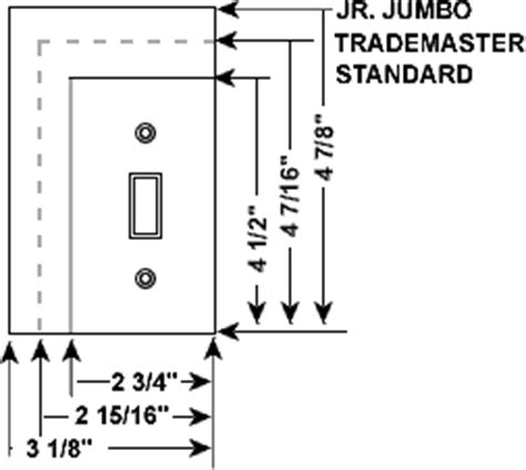 Double Standard Light Switch Dimensions Pictures Pin
