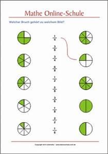 Ggt Online Berechnen : bruche in umwandeln erklarung mathe ist einfach brche ~ Themetempest.com Abrechnung