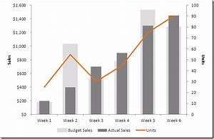 How Many Months Is 20 Weeks Chart Highcharts Optimal Display For Overlapping Series In A