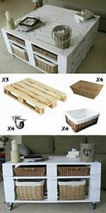 Table Basse Palettes : table basse palette diy pas ch re decoration pallets ~ Melissatoandfro.com Idées de Décoration