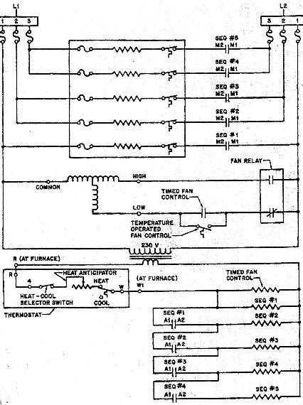 Potential Voltage Applied Troubleshooting