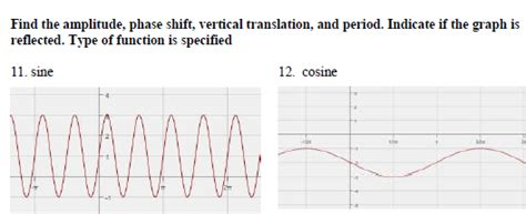 graphing sine cosine tangent  change  period