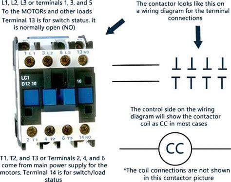 compressor contactors  air conditioners  heat pumps