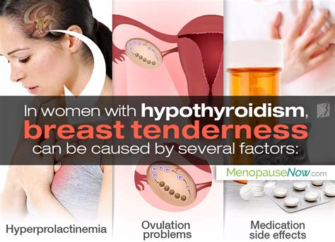 Breast Tenderness and Hypothyroidism | Menopause Now