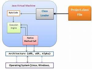 Java Bytecode Reverse Engineering