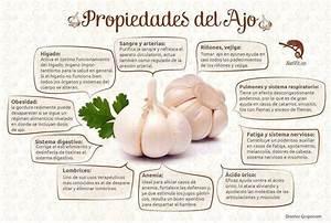Propiedades del ajo cocinachic for Propiedades antibacterianas del ajo