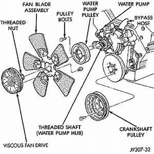 Dodge Ram 2002 2008 3rd Generation How To Replace Water