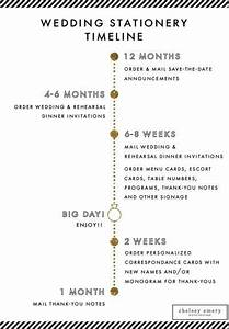 wedding stationery timeline invitation wording from With wedding invitations mailing timeline