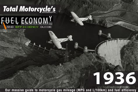 1936 Motorcycle Model Fuel Economy Guide In Mpg And L/100km