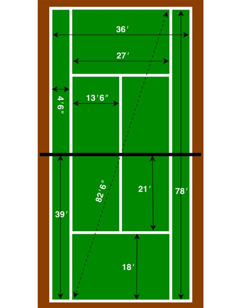 In total, tennis courts measure 78 ft. Gotta Play Tennis: TENNIS INFO (scoring, court size, Grips)