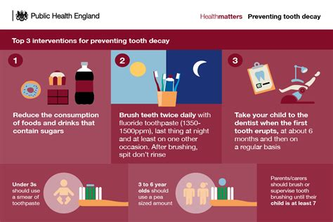 Kids Dental Health Infographic