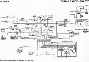 john deere 318 wiring diagrams bestharleylinksinfo With pto wiring diagram