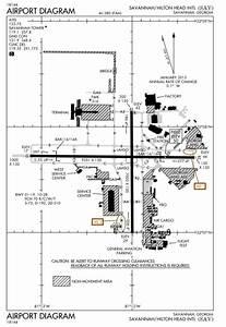 Milcom Monitoring Post  Savannah  Hilton Head Intl  Ksav