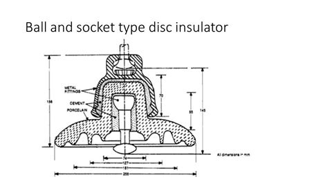 Types Insulator Distribution Systems Substation Line