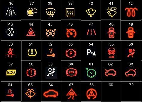 Bmw Symbol Meaning by Bmw Warning Lights Bmw Dash Indicator Lights Bmw