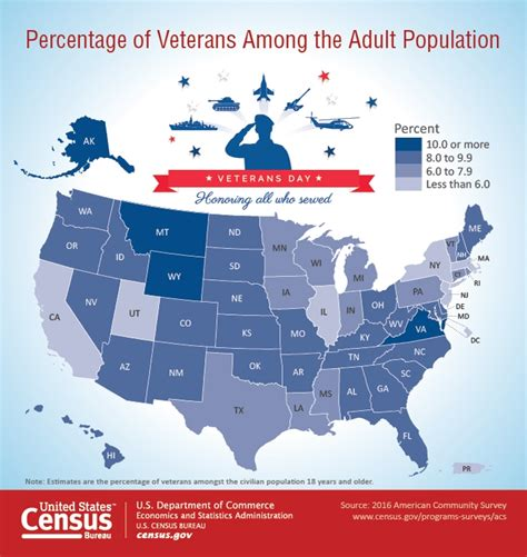 census bureau statistics u s census bureau releases key statistics on our nation s